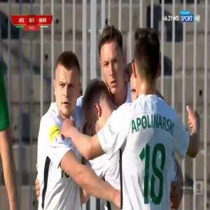 GKS Jastrzębie 0-1 Warta Poznań - Mateusz Kupczak PK 19' (Polish I liga)