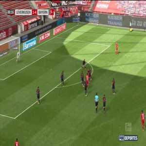 Bayer Leverkusen 2-4 Bayern Munich: F. Wirtz goal