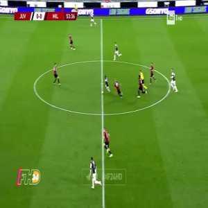 Romagnoli goal-saving tackle vs Cristiano Ronaldo in Coppa Italia matchup