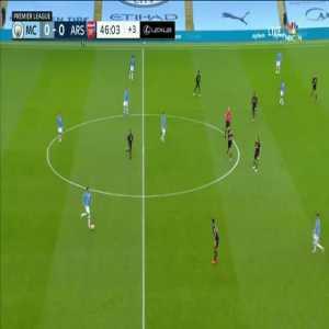 Manchester City 1-0 Arsenal: Raheem Sterling goal