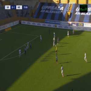 IK Sirius 0 - [1] BK Häcken - D. Irandust 17' (Great Goal)