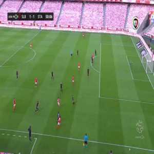 Benfica [1] -1 Santa Clara (Rafa Silva)