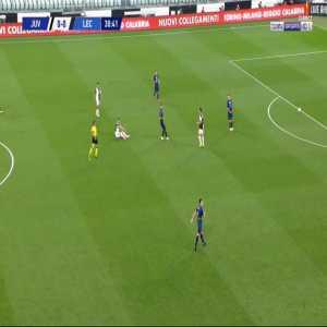 Fabio Lucioni (Lecce) straight red card against Juventus 31'