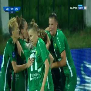 Czarni Sosnowiec 0-1 Górnik Łęczna W - Dominika Grabowska 72' (Polish Women's Cup final)