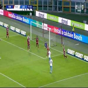 Torino 1-[2] Lazio - Marco Parolo 72'