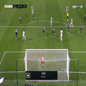 Aitor Fernandez (Levante) penalty save against Real Valladolid 90'+7'
