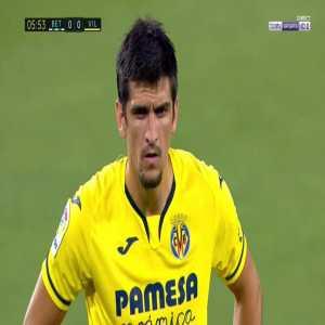 Betis 0-1 Villarreal - Gerard Moreno penalty 6'