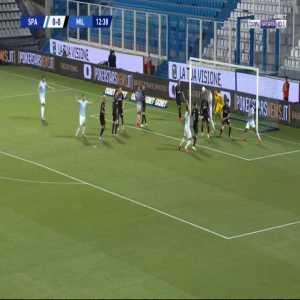 Spal 1-0 Milan - Mattia Valoti 13'