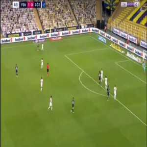 Fenerbahçe 2-0 Göztepe - Ferdi Kadıoğlu 45+2' (great goal)