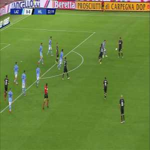 Lazio 0-1 Milan: Hakan Çalhanoğlu great goal 23'