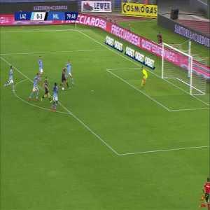 Theo Hernandez (Milan) miss vs. Lazio 80'