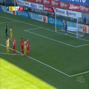 Bodø/Glimt 3-0 Brann - Philip Zinckernagel PK 32'