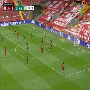 Liverpool vs Aston Villa 1-0 Mane Goal