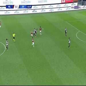 Milan [3] - 2 Juventus - Leao 67'