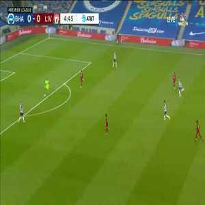 Brighton & Hove Albion 0-1 Liverpool: Mohamed Salah goal 6'