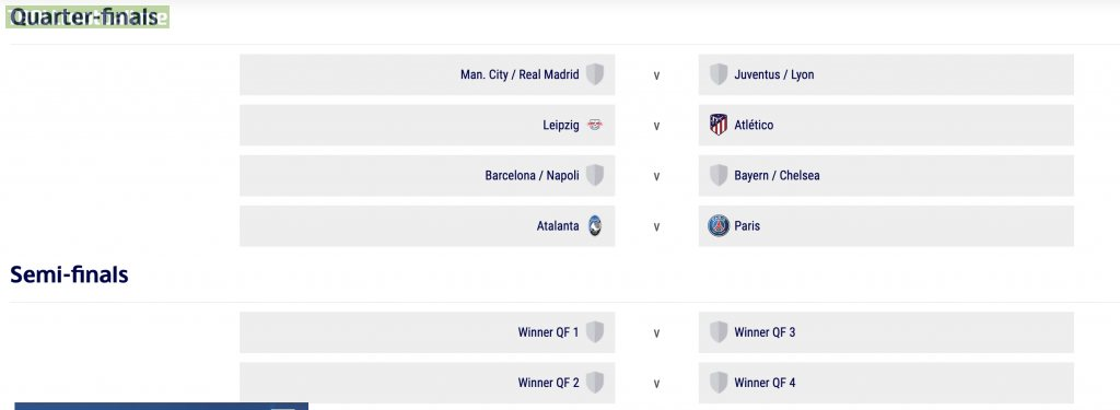 UEFA Champions League - Full Knockout Stages Draw