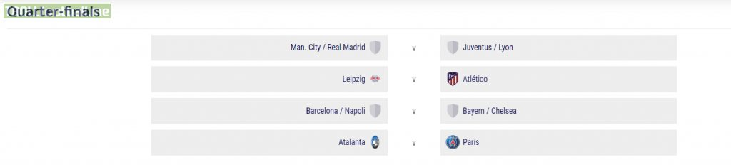 UEFA Champions League Quarter-finals Draw