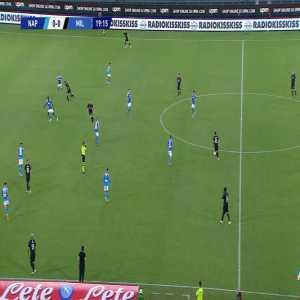Napoli 0-1 Milan: Theo Hernández goal