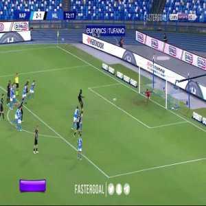 Napoli 2-2 AC Milan - Franck Kessié 73' (pen.)