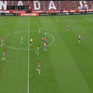 Granada 0-2 Real Madrid: Karim Benzema goal 16'