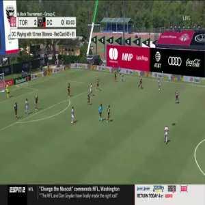 Toronto FC 2-[1] DC United - Federico Higuain chip goal 84'