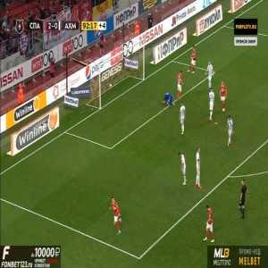 Spartak Moscow [3]-0 Akhmat - G. Fact: 93'