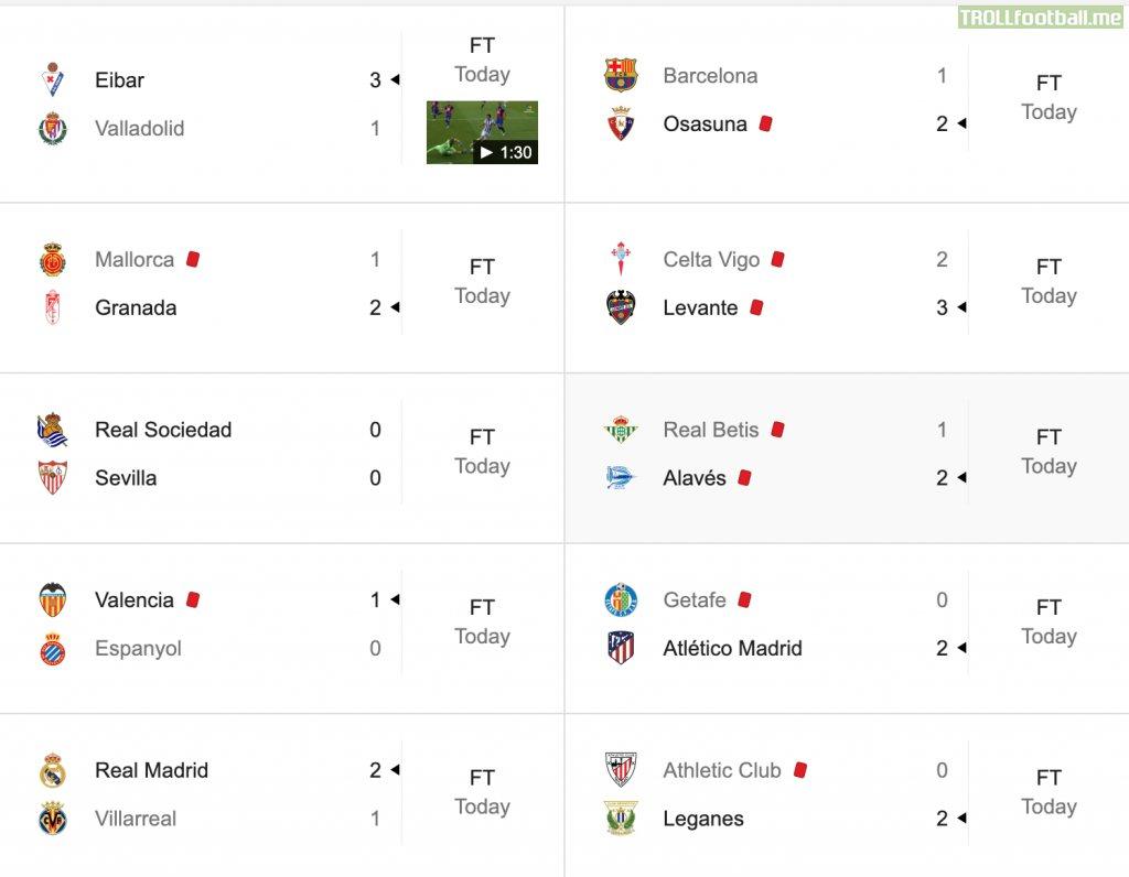 So many red cards in La liga today!