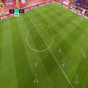 Mohamed Salah miss vs Chelsea 50'