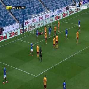Rangers [3]-0 Motherwell: Joe Aribo 45'