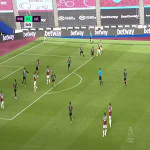 West Ham [1] - 1 Aston Villa - Yarmolenko 86'