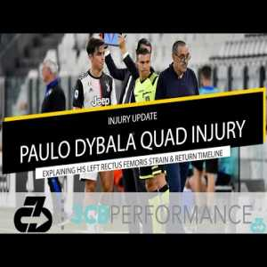 Explaining Paulo Dybala's left quad rectus femoris injury and return timeline [OC]