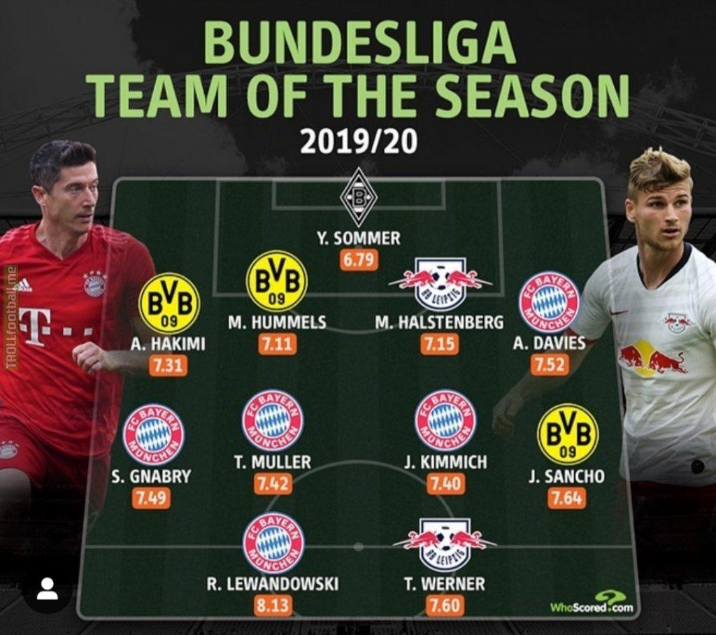 WhoScored: Bundesliga Team of Season 2019/20
