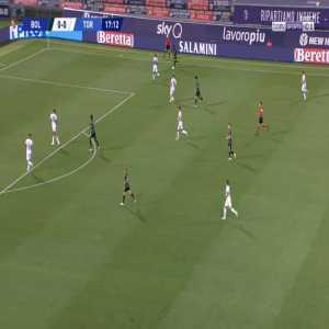 Bologna 1-0 Torino - Mattias Svanberg 18'