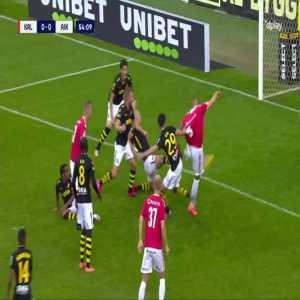 Kalmar FF penalty denial vs AIK