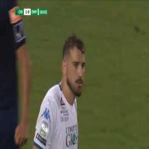 Andrea La Mantia (Empoli) penalty miss against Chievo 104'
