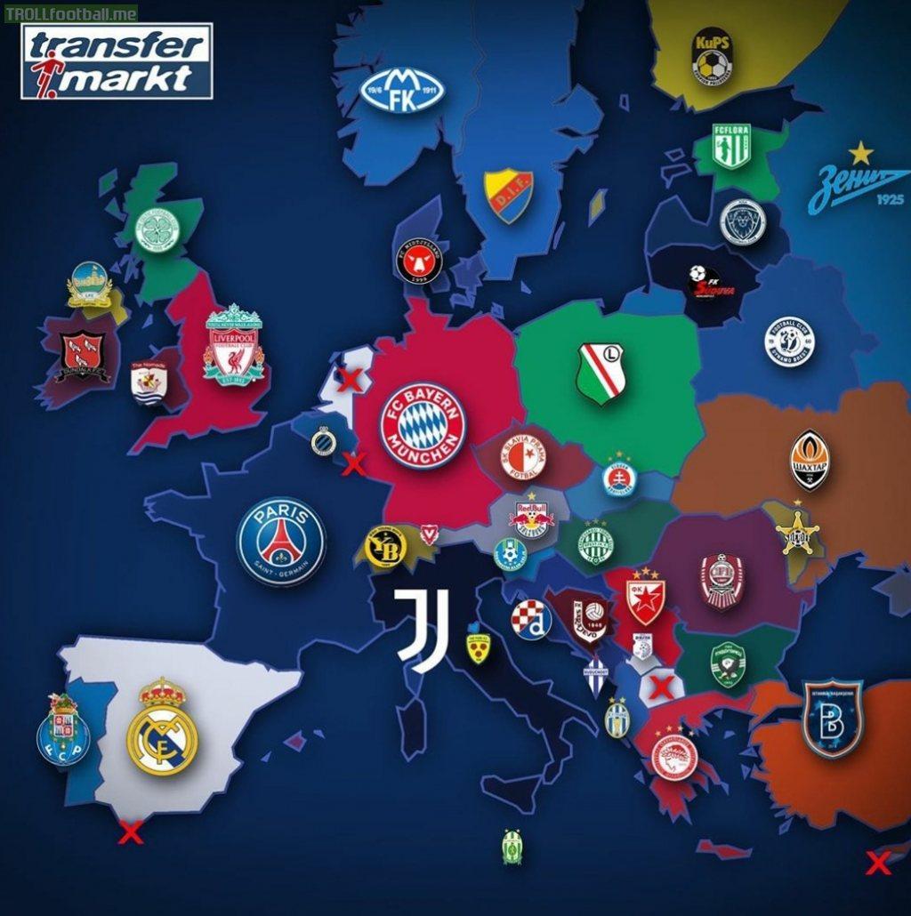 All current European league champions (2019-20) [Transfermarkt]