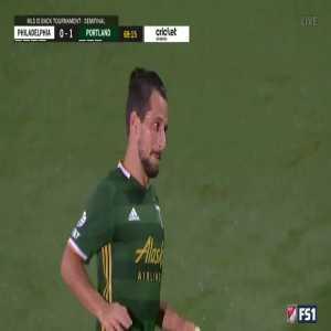 Philadelphia Union 0-2 Portland Timbers - Sebastian Blanco 70'