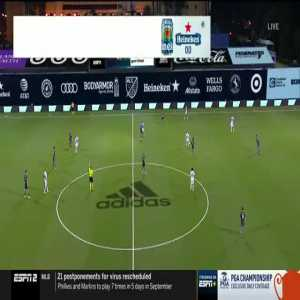 Orlando City 1-0 Minnesota United - Nani 36'