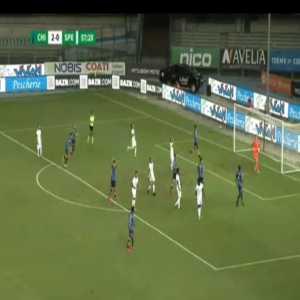 Adrian Semper (Chievo) penalty save against Spezia 57'
