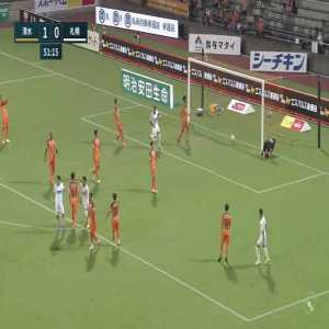 Shimizu S-Pulse 1-(1) Hokkaido Consadole Sapporo - Musashi Suzuki free kick goal