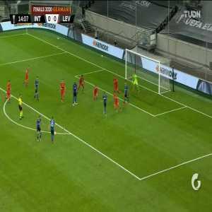 Internazionale 1-0 Bayer Leverkusen: N. Barella goal 15'
