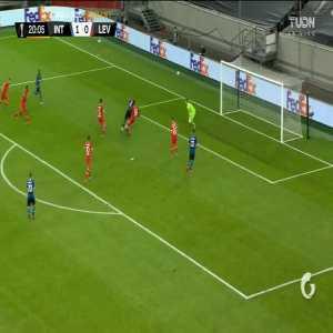 Internazionale 2-0 Bayer Leverkusen: Romelu Lukaku goal 21'