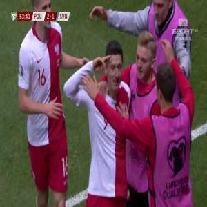Lewandowski goal vs Oblak (Poland vs Slovenia 2019). one of Lewandowski best goals...