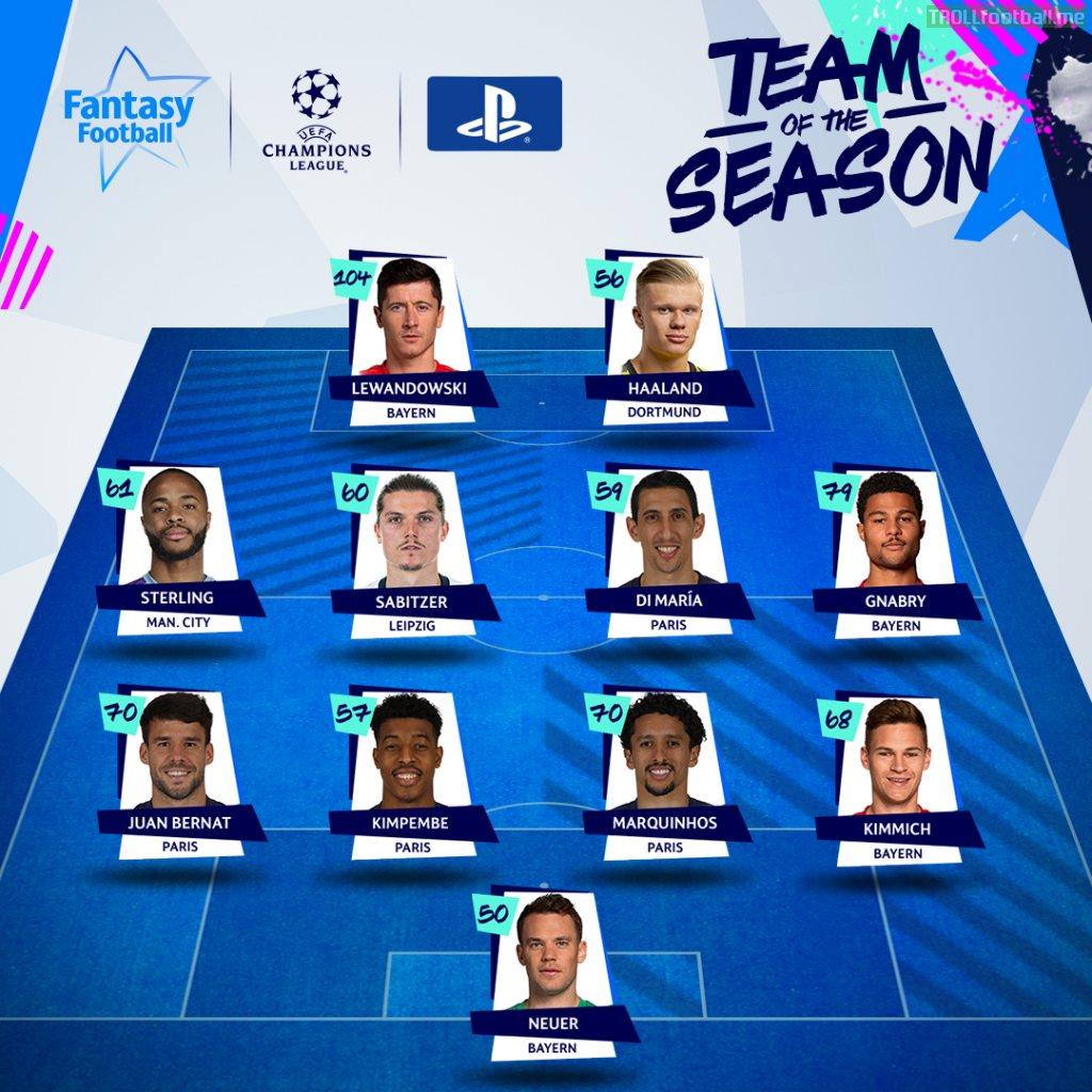 UEFA Fantasy Football Team of the Season
