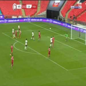 Arsenal 1-0 Liverpool - Aubameyang