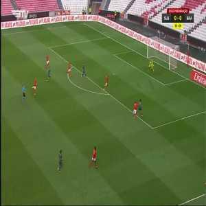 SL Benfica 0-[1] SC Braga - Paulinho 31' (Friendly)