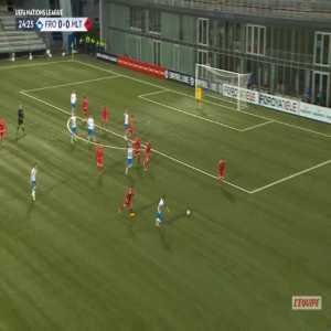 Faroe Islands 1-0 Malta - Klaemint Olsen 25'