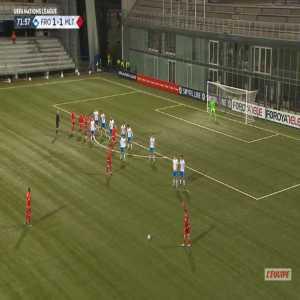 Faroe Islands 1-[2] Malta - Andrei Agius 73'