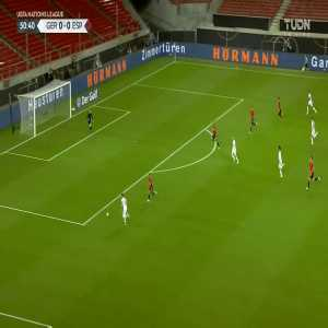 Germany 1-0 Spain: Timo Werner goal 51'