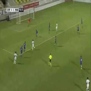 Cyprus U21 0-3 Portugal U21 - Jota 53'